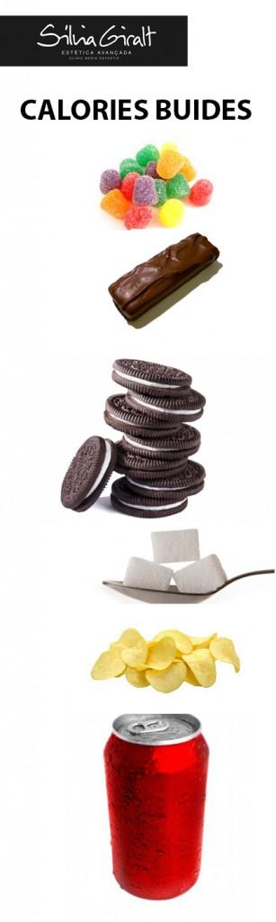 calories buides