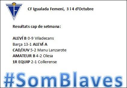 resultats-futbol-femeni-veuanoia