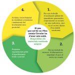 infografia economia circular – Josep Castelltort